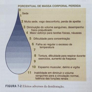 Água - Krause.JPG